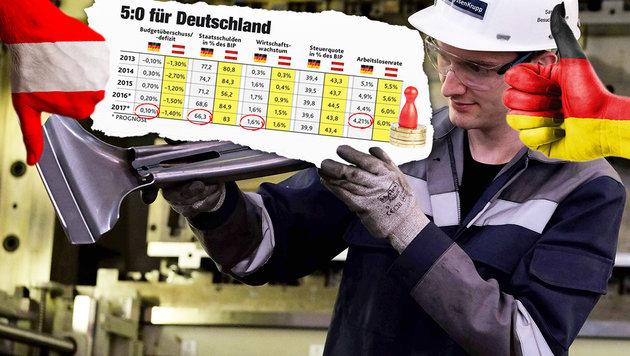 """Warum die Deutschen die Nase wieder vorn haben (Bild: APA/AFP/PATRIK STOLLARZ, """"Krone""""-Grafik)"""
