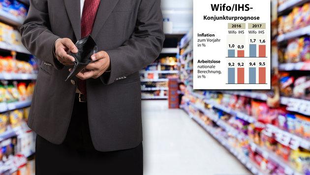 Arbeitslosigkeit und Preise werden 2017 steigen (Bild: thinkstockphotos.de, APA)