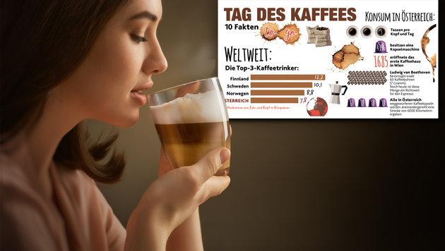 """Tag des Kaffees: Heiße Fakten """"to go"""" (Bild: Krone Grafik, thinkstockphotos.de)"""