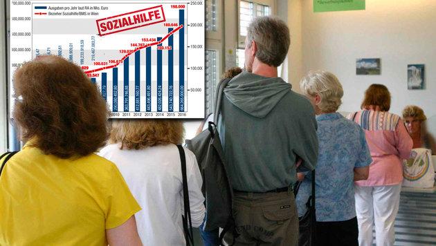 """""""Mehr Sozialhilfe? Geht nur mit höheren Steuern!"""" (Bild: Viennareport, """"Krone""""-Grafik)"""