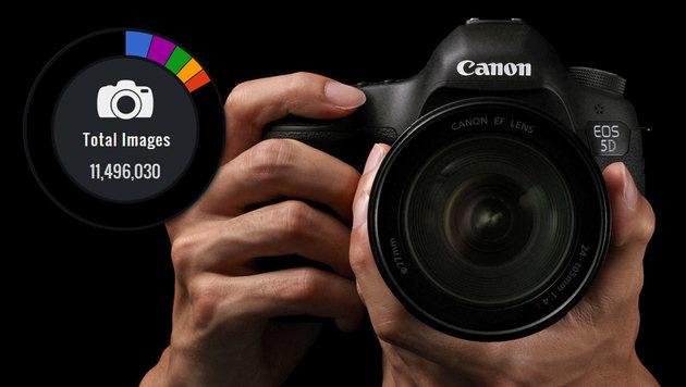 Das sind die beliebtesten Kameras und Objektive (Bild: Canon, explorecams.com, krone.at-Grafik)