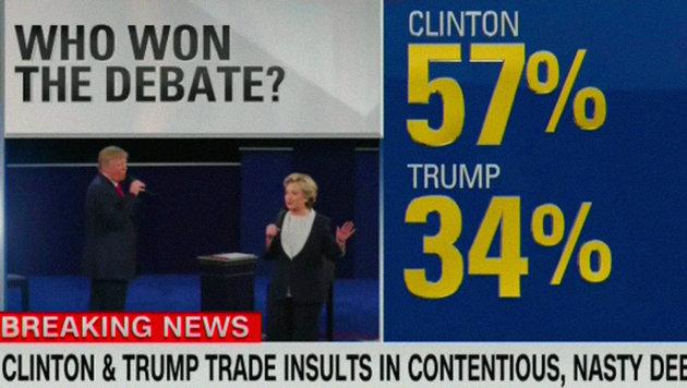"""Trump: """"Wenn ich siege, lasse ich Sie einsperren"""" (Bild: CNN)"""