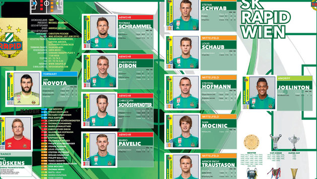 Das Panini-Fieber! Jetzt Bundesliga-Stars sammeln (Bild: Panini)