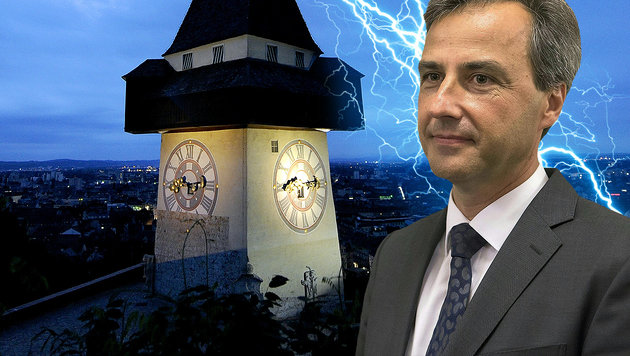 Gewitterwolken über Graz: Stadtchef Nagl kann kein Budget beschließen und muss Neuwahlen ausrufen. (Bild: APA/HANS KLAUS TECHT, APA/ERWIN SCHERIAU/APA-POOL)