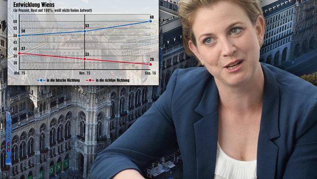 """Umfrage zeigt: """"Stimmung in Wien wird schlechter"""" (Bild: krone.at-Grafik, APA/Hans Klaus Techt, APA/Helmut Fohringer)"""