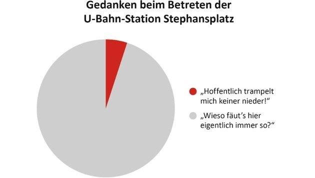 """Wien in ur leiwanden Grafiken (Bild: facebook.com/wienleiwand)"""