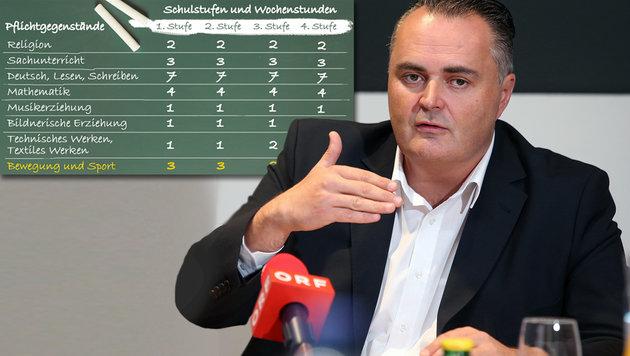 Sportminister Hans Peter Doskozil will Begeisterung für Sport wecken. (Bild: Zwefo)