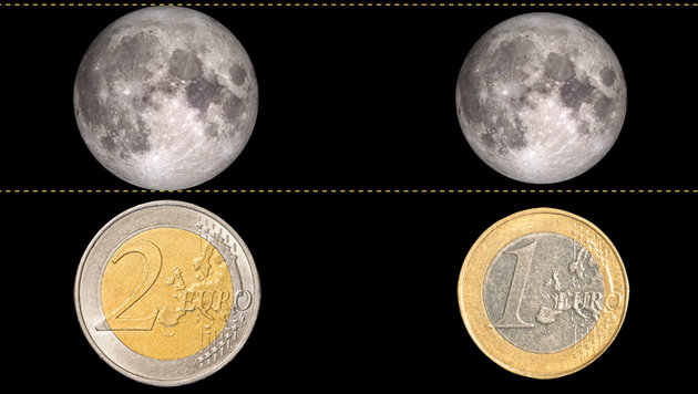 Supervollmond ließ die Nacht erstrahlen (Bild: NASA, thinkstockphotos.de)