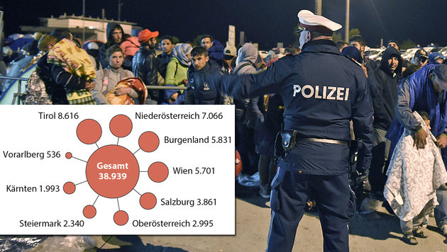 In acht Monaten 39.000 Illegale aufgegriffen (Bild: APA/HERBERT P. OCZERET, APA)