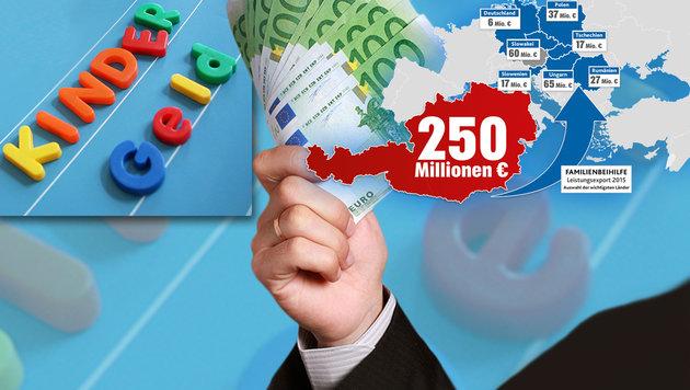 Wir zahlen immer mehr Kindergeld ins Ausland (Bild: thinkstockphotos.de, Kronen Zeitung)