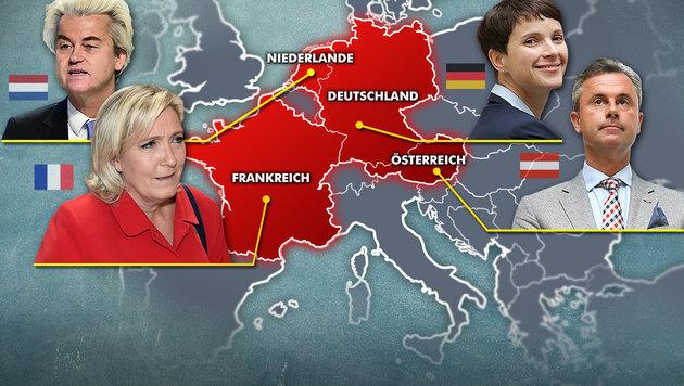 Wo in Europa die nächsten Polit-Bomben hochgehen (Bild: APA, thinkstockphotos.de)