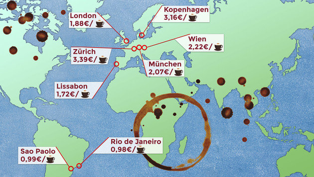 """""""So viel kostet der Kaffee auf der ganzen Welt (Bild: thinkstockphotos.de; City4U)"""""""