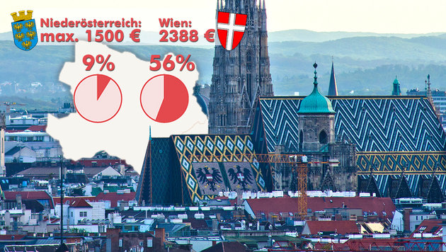 NÖ kürzt Sozialhilfe: Wien hat den Schwarzen Peter (Bild: thinkstockphotos.de, APA)