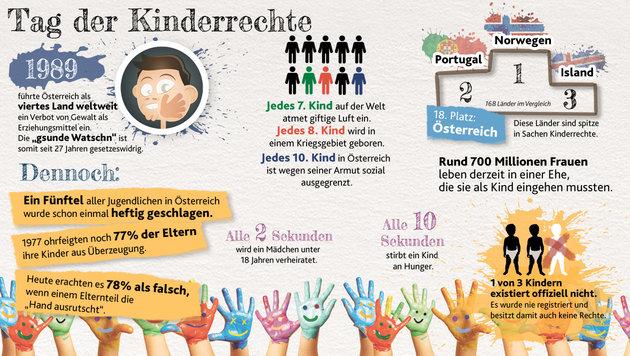 """Zehnfache Mutter zur """"Krone"""": """"Es funktioniert!"""" (Bild: """"Krone""""-Grafik)"""