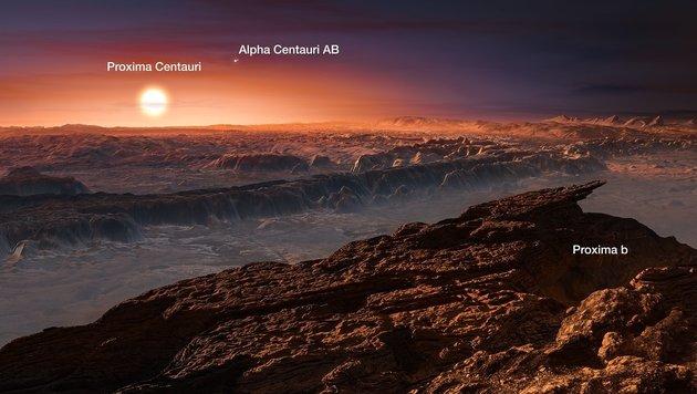 Künstlerische Darstellung der Oberfläche von Proxima Centauri b (Bild: ESO/M. Kornmesser)