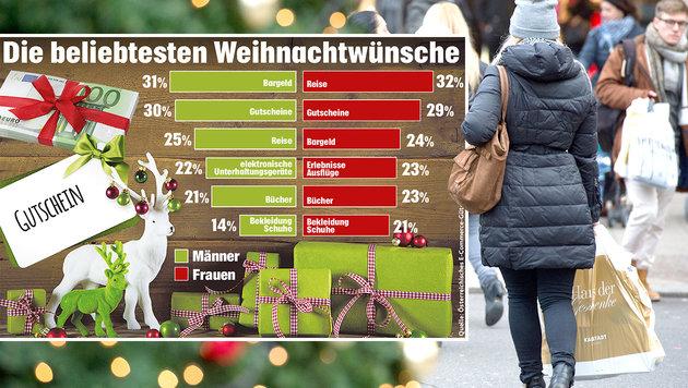 """Heuer Rekordgeschäft zu Weihnachten erwartet (Bild: APA/dpa/Bernd Von Jutrczenka, """"Krone""""-Grafik)"""