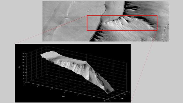 Forscher von Fotos der Mars-Sonde TGO begeistert (Bild: ESA/Roscosmos/ExoMars/CaSSIS/UniBE)