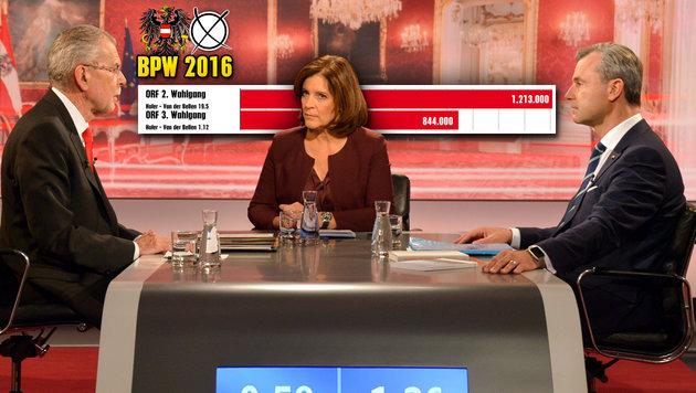 Keine Rekordquoten bei letztem TV-Duell im ORF (Bild: APA/ORF/Thomas Ramstorfer, Teletest)