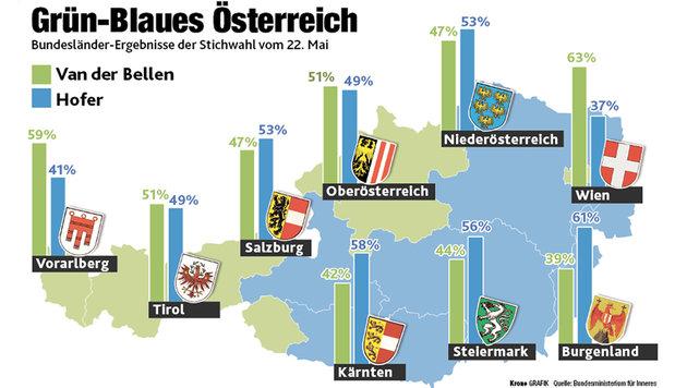 Die Bundesländer-Ergebnisse von der Stichwahl am 22. Mai (Bild: Krone Grafik)