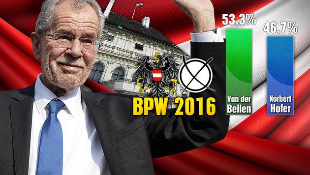 Klarer VdB-Sieg: Österreich geht auf Nummer sicher (Bild: APA/GEORG HOCHMUTH, APA/HELMUT FOHRINGER, thinkstockphotos.de)