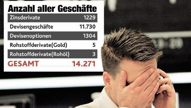 "Beim Apfelstrudel gingen Millionen an Euro flöten (Bild: Grafik ""Krone"")"