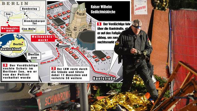 Terror in Berlin: Chronologie des Horror-Anschlags (Bild: AFP/ODD ANDERSEN, krone.at)