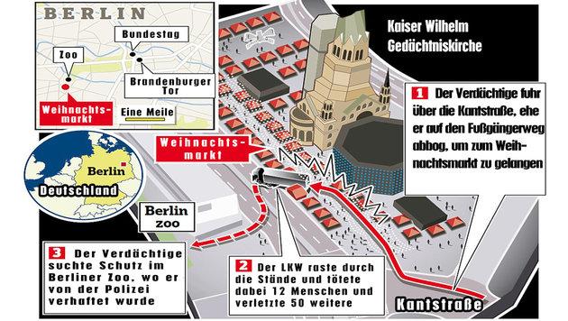 Terror in Berlin: Chronologie des Horror-Anschlags (Bild: krone.at)