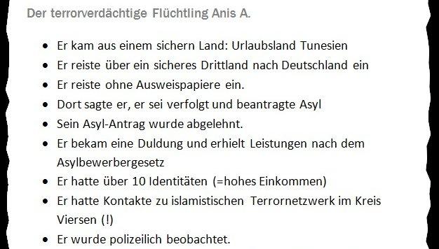 So versagten die deutschen Behörden im Fall Berlin (Bild: Privat)