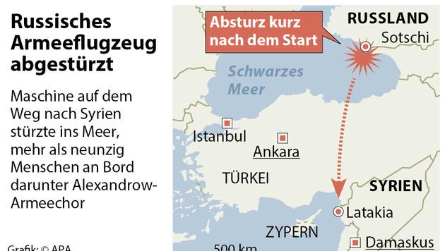 Russisches Flugzeug über Schwarzem Meer abgestürzt (Bild: APA)