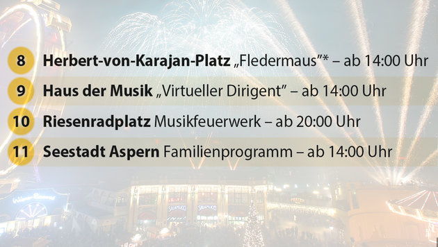 Wien: Silvesterpfad lockt mit 11 Freiluft-Hotspots (Bild: APA-Grafik)