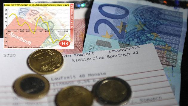 """2017 wird ein schlechtes Jahr für die Sparer (Bild: APA/Barbara Gindl, """"Krone""""-Grafik)"""