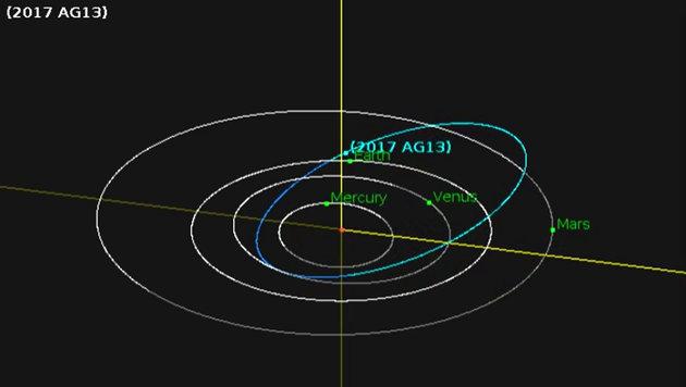 Die Bahn des Asteroiden 2017 AG13 (blau) (Bild: NASA)