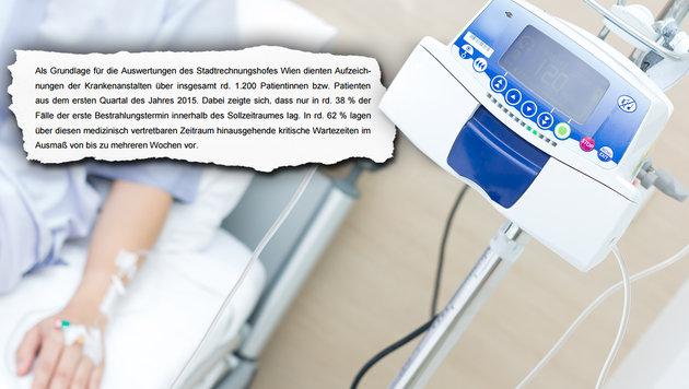 Wien: Krebstherapie startet für 62 Prozent zu spät (Bild: Stadtrechnungshof Wien, thinkstockphotos.de)