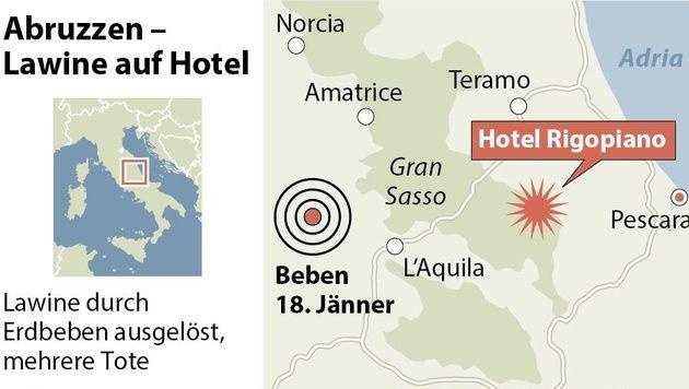 Italien: Alle Vermissten nach Lawine tot geborgen (Bild: APA)