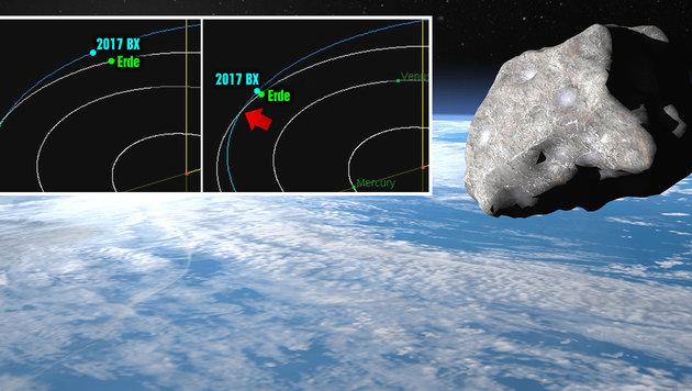 Asteroid raste relativ knapp an der Erde vorbei (Bild: NASA/JPL, thinkstockphotos.de)