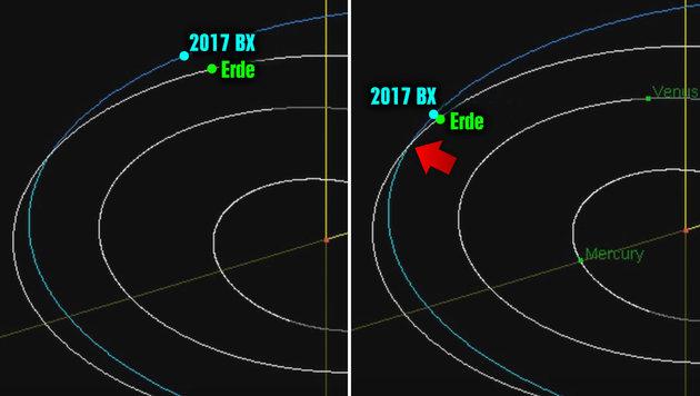 Asteroid raste relativ knapp an der Erde vorbei (Bild: NASA/JPL)