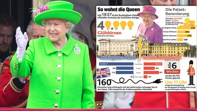 """Buckingham Palace: Zu Gast im Palast der Queen (Bild: """"Krone""""-Grafik, AFP)"""