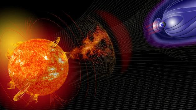 Illustration zeigt die Auswirkungen eines Sonnensturms auf die Erde. (Bild: NASA)