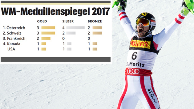 Ski-WM: Medaillenspiegel + Rennprogramm (Bild: APA/EXPA/JOHANN GRODER)