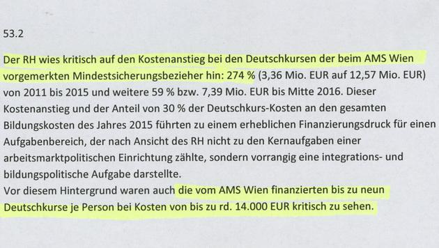 Die Kritik des Rechnungshofs im Wortlaut. (Bild: Screenshot/RH)