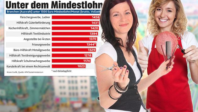 """Keine Arbeitszeit-Einigung, 1500 Euro Mindestlohn (Bild: """"Krone""""-Grafik, thinkstockphotos.de)"""