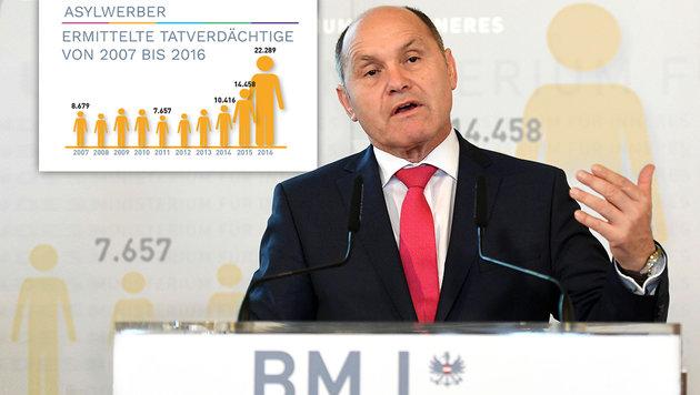 Wien: 55,5 Prozent mehr Sex-Übergriffe! (Bild: BMI, APA/HELMUT FOHRINGER)