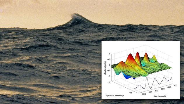 Forscher vermaßen 21 Meter hohe Monsterwelle (Bild: H. Mitsuyasu, Scientific Reports)