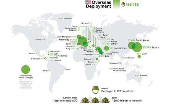 Die Verteilung der im Ausland stationierten US-Streitkräfte weltweit (Bild: visualcapitalist.com)