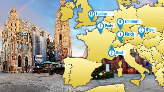 Wien auf Platz 8 der teuersten Städte Europas (Bild: thinkstockphotos.de)