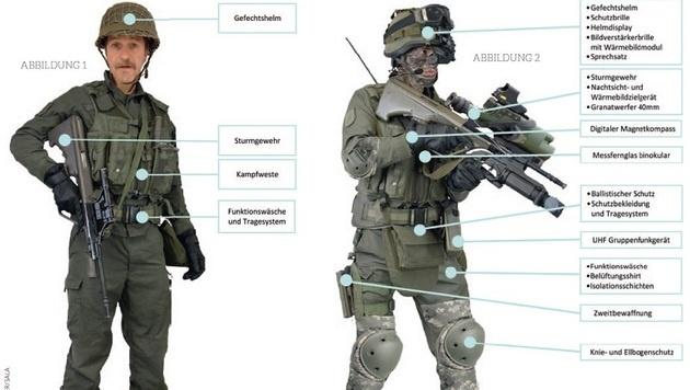 Neue Waffe, mehr Schutz - und ein Granatwerfer (Bild: Bundesheer)