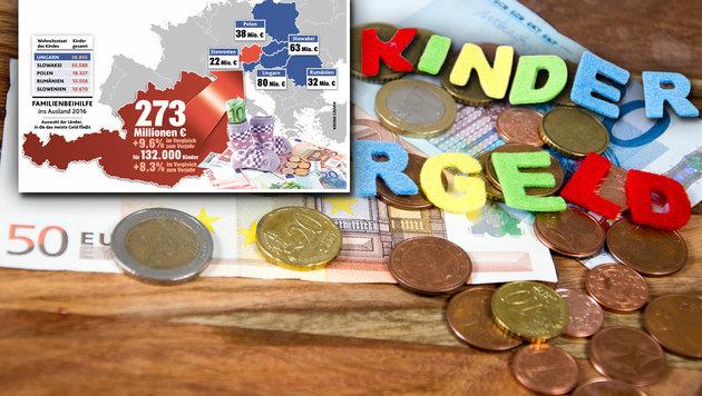 """Kindergeld ins Ausland: Notbremse nicht in Sicht (Bild: thinkstockphotos.de, """"Krone""""-Grafik)"""