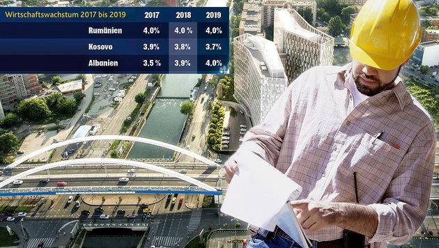 Warum die Wirtschaft in Osteuropa wieder boomt (Bild: krone.at-Grafik, CA Immo, thinkstockphotos.de)