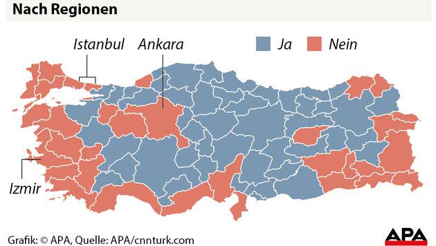 Erdogan setzt seinen Willen ganz knapp durch (Bild: APA)