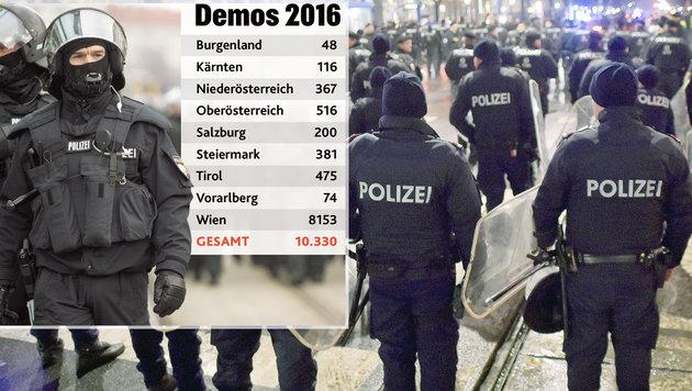 """Demo-Bilanz: Über 8100 Kundgebungen allein in Wien (Bild: APA/HANS PUNZ, """"Krone""""-Grafik)"""